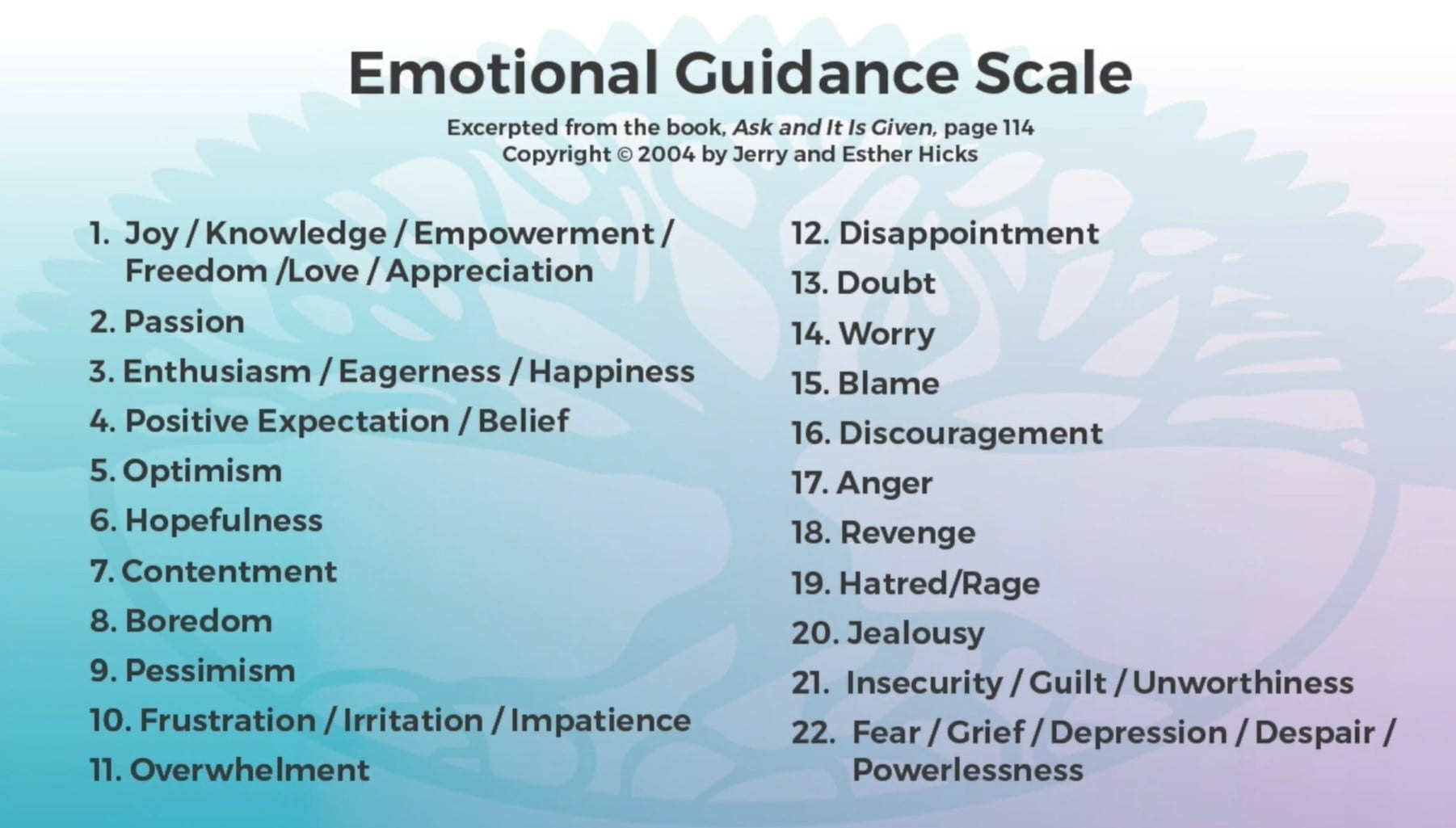 Amazing Power Of Deliberate Intent Scale Of Emotions