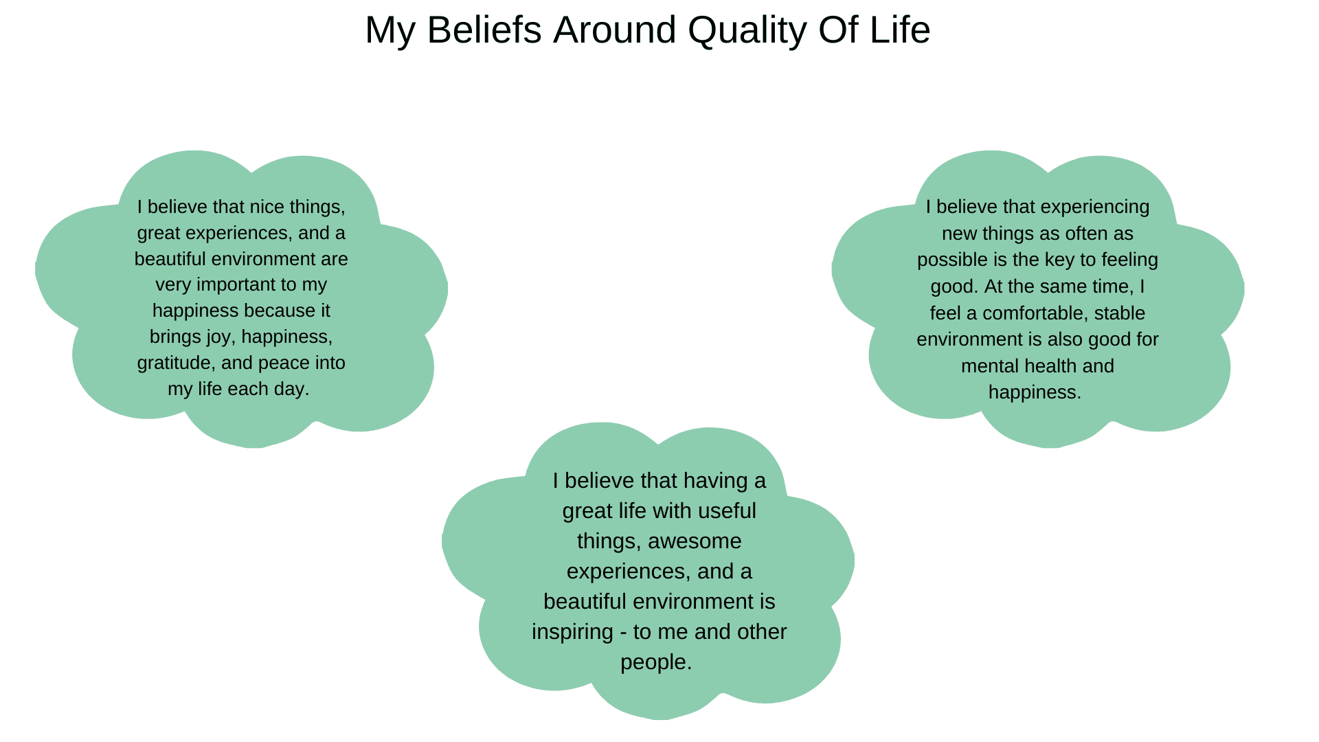 quality of life beliefs